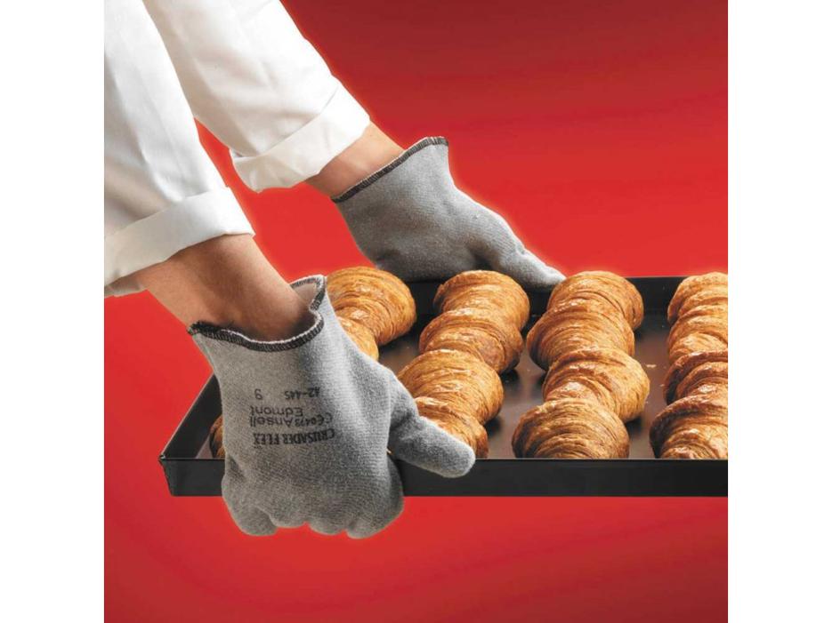 Tepelně odolné rukavice a druhy tepelných rizik